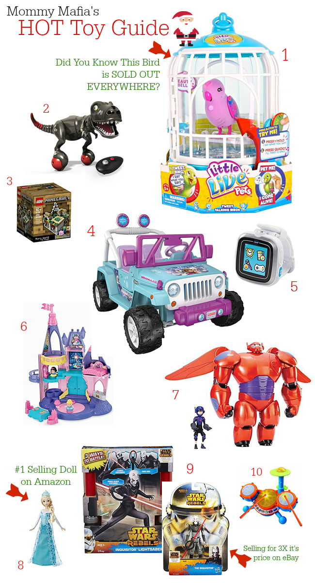 Most Wanted Toy Gift Guide for 2014