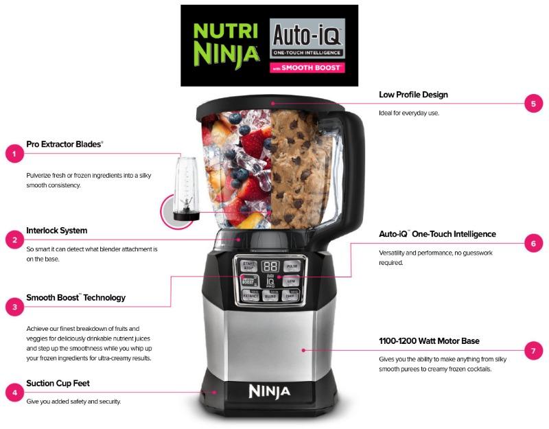 Nutri Ninja Auto iQ MommyMafia.com